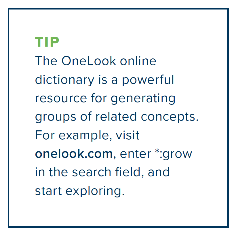 TIP The OneLook online dictionary is a powerful resource for generating groups of related concepts. For example, visit onelook.com, enter *:grow in the search field, and start exploring.